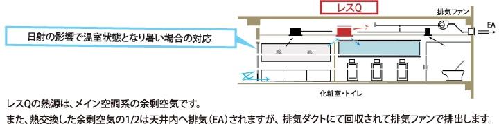 化粧室・トイレへの設置例の図