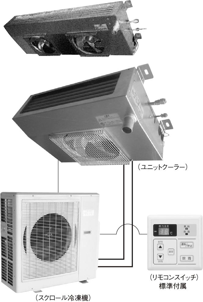 セパレート形R404Aシリーズ