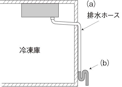 ドレン排水管の工事の図