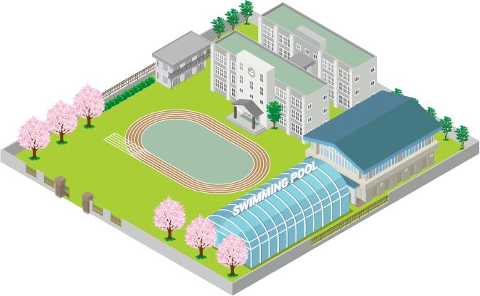 学校内の設置場所
