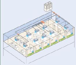 ビル用マルチエアコン構成例