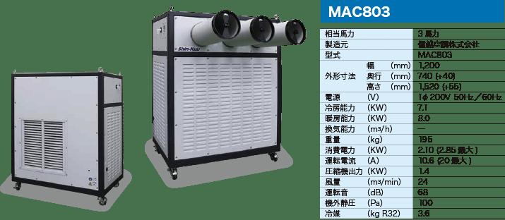 移動式エアコン・ヒエスポ MAC803